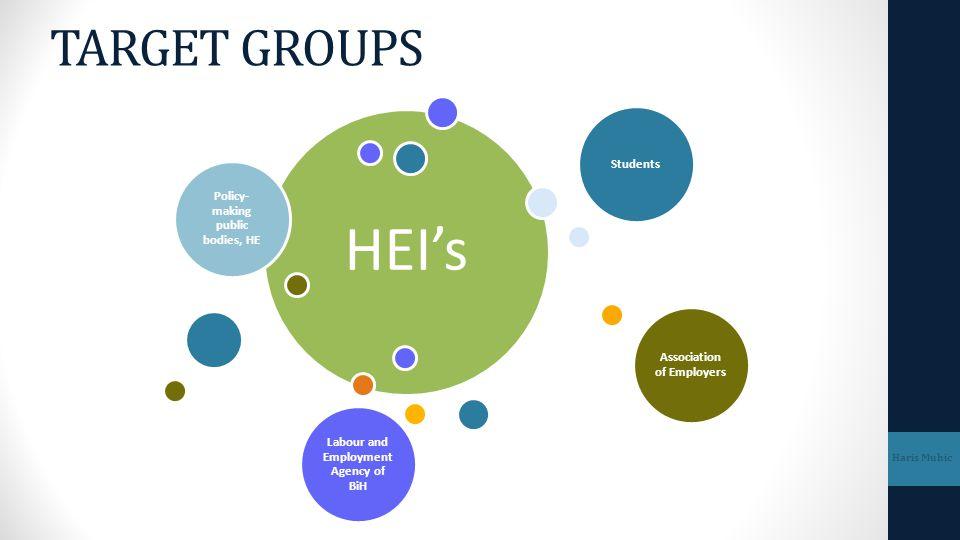 21 Project partner Coordinator: University of Paderborn, Germany, Prof.