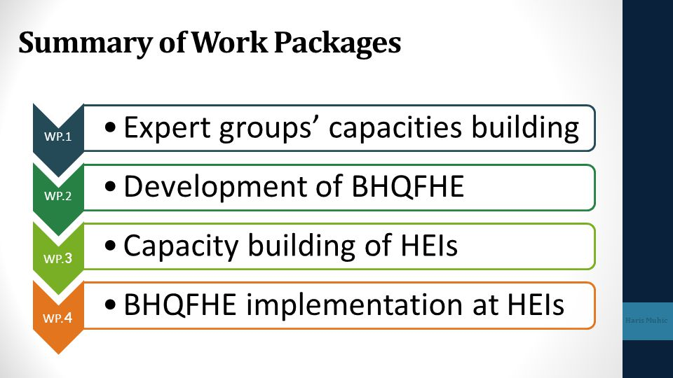 Summary of Work Packages WP.1 Expert groups' capacities building WP.2 Development of BHQFHE WP.3 Capacity building of HEIs WP.4 BHQFHE implementation