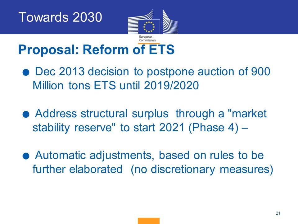 21 Proposal: Reform of ETS. Dec 2013 decision to postpone auction of 900 Million tons ETS until 2019/2020. Address structural surplus through a