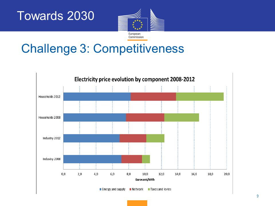9 Towards 2030 Challenge 3: Competitiveness