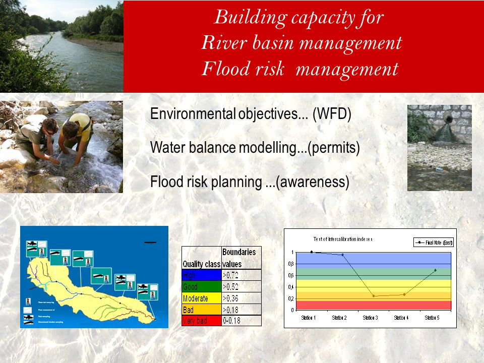 Institutional Support to Ministry of Environment and Spatial Planning (MESP) & River Basin Authorities An EU project managed by the European Commission Liaison Office Building capacity for River basin management Flood risk management Environmental objectives...