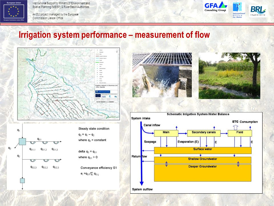 Institutional Support to Ministry of Environment and Spatial Planning (MESP) & River Basin Authorities An EU project managed by the European Commission Liaison Office Irrigation system performance – measurement of flow