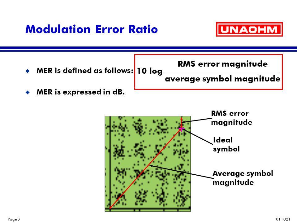 011021 Page 3 Modulation Error Ratio u MER is defined as follows: u MER is expressed in dB. Ideal symbol RMS error magnitude Average symbol magnitude