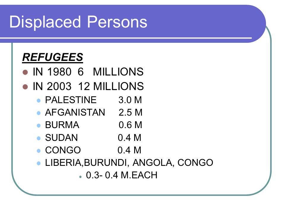 Displaced Persons REFUGEES IN 1980 6 MILLIONS IN 2003 12 MILLIONS PALESTINE 3.0 M AFGANISTAN 2.5 M BURMA 0.6 M SUDAN 0.4 M CONGO 0.4 M LIBERIA,BURUNDI, ANGOLA, CONGO 0.3- 0.4 M.EACH