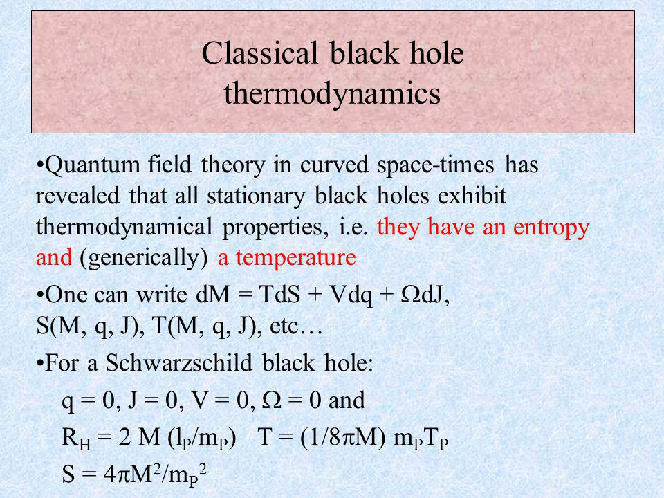 A black hole is a space-time with a future event horizon.