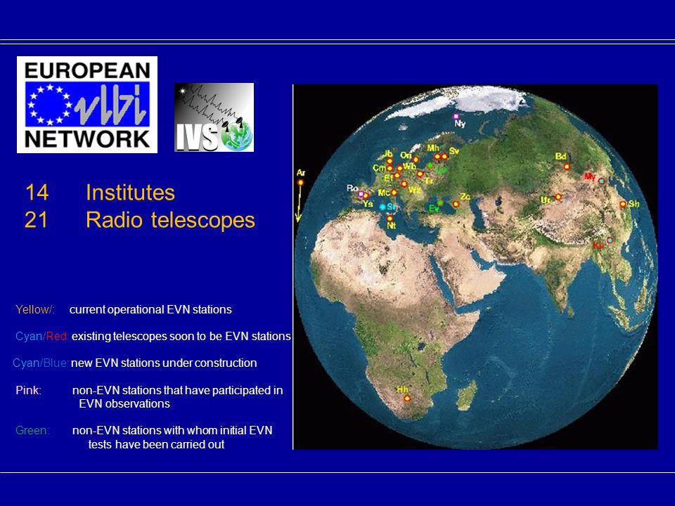 Institute of Radio Astronomy Observatories Medicina Noto