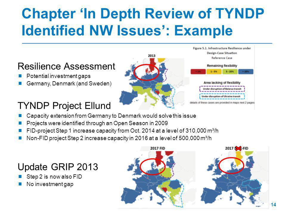 Resilience Assessment  Potential investment gaps  Germany, Denmark (and Sweden) TYNDP Project Ellund  Capacity extension from Germany to Denmark would solve this issue  Projects were identified through an Open Season in 2009  FID-project Step 1 increase capacity from Oct.