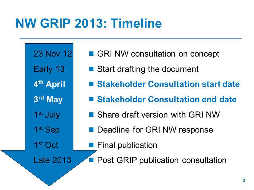 3 NW GRIP 2013: Timeline 23 Nov 12 Early 13 4 th April 3 rd May 1 st July 1 st Sep 1 st Oct Late 2013  GRI NW consultation on concept  Start drafting the document  Stakeholder Consultation start date  Stakeholder Consultation end date  Share draft version with GRI NW  Deadline for GRI NW response  Final publication  Post GRIP publication consultation