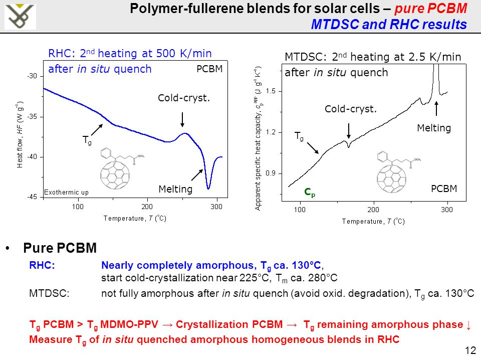 12 Polymer-fullerene blends for solar cells – pure PCBM MTDSC and RHC results Pure PCBM RHC:Nearly completely amorphous, T g ca.