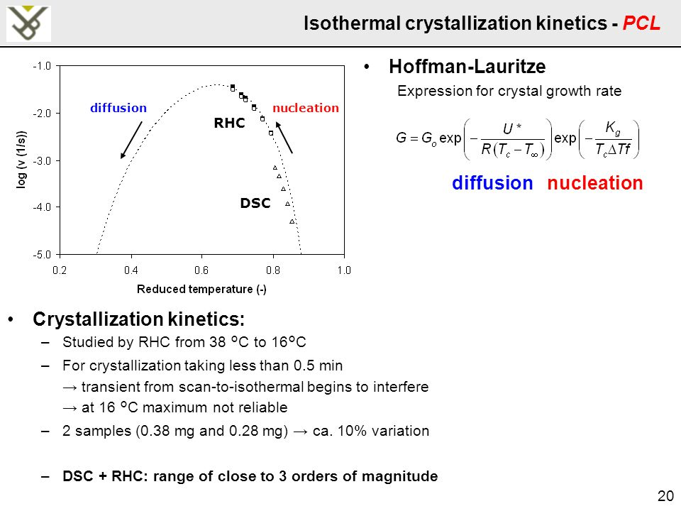 20 nucleationdiffusion Hoffman-Lauritze Expression for crystal growth rate diffusion nucleation Isothermal crystallization kinetics - PCL Crystallization kinetics: –Studied by RHC from 38 °C to 16°C –For crystallization taking less than 0.5 min → transient from scan-to-isothermal begins to interfere → at 16 °C maximum not reliable –2 samples (0.38 mg and 0.28 mg) → ca.