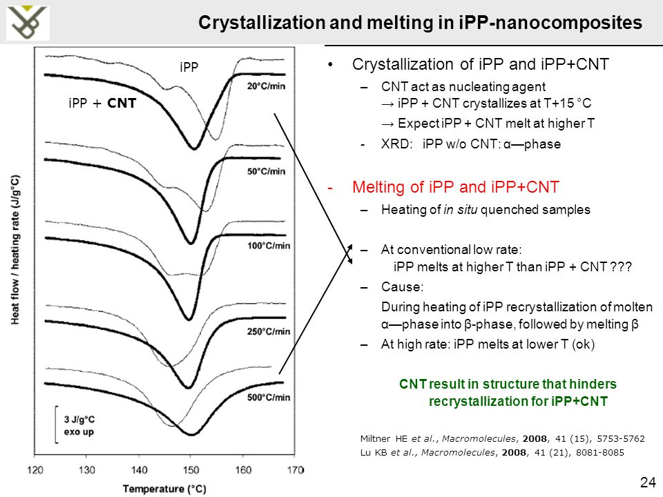 24 Crystallization and melting in iPP-nanocomposites Crystallization of iPP and iPP+CNT –CNT act as nucleating agent → iPP + CNT crystallizes at T+15 °C → Expect iPP + CNT melt at higher T -XRD: iPP w/o CNT: α—phase -Melting of iPP and iPP+CNT –Heating of in situ quenched samples –At conventional low rate: iPP melts at higher T than iPP + CNT ??.