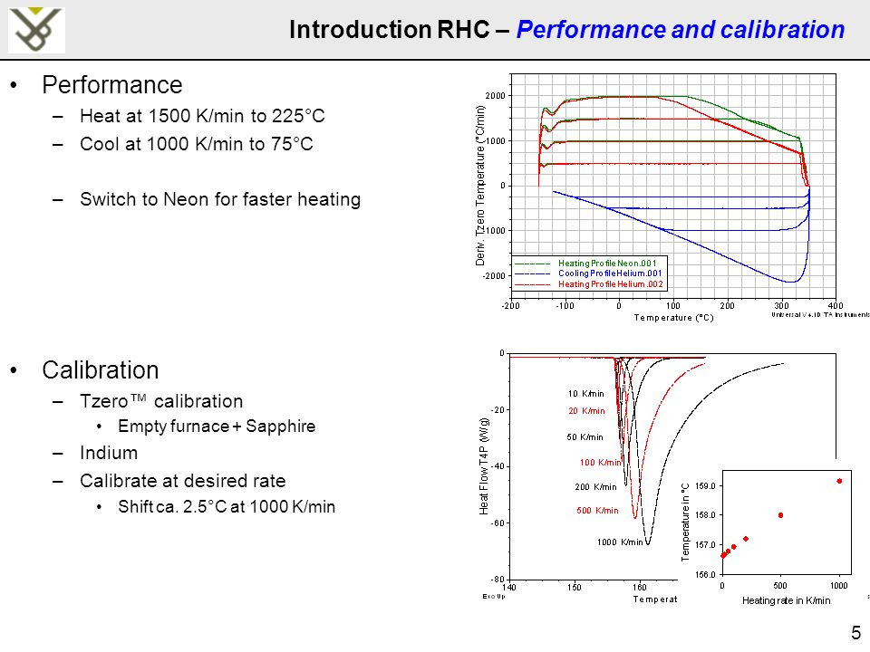 5 Introduction RHC – Performance and calibration Performance –Heat at 1500 K/min to 225°C –Cool at 1000 K/min to 75°C –Switch to Neon for faster heating Calibration –Tzero™ calibration Empty furnace + Sapphire –Indium –Calibrate at desired rate Shift ca.