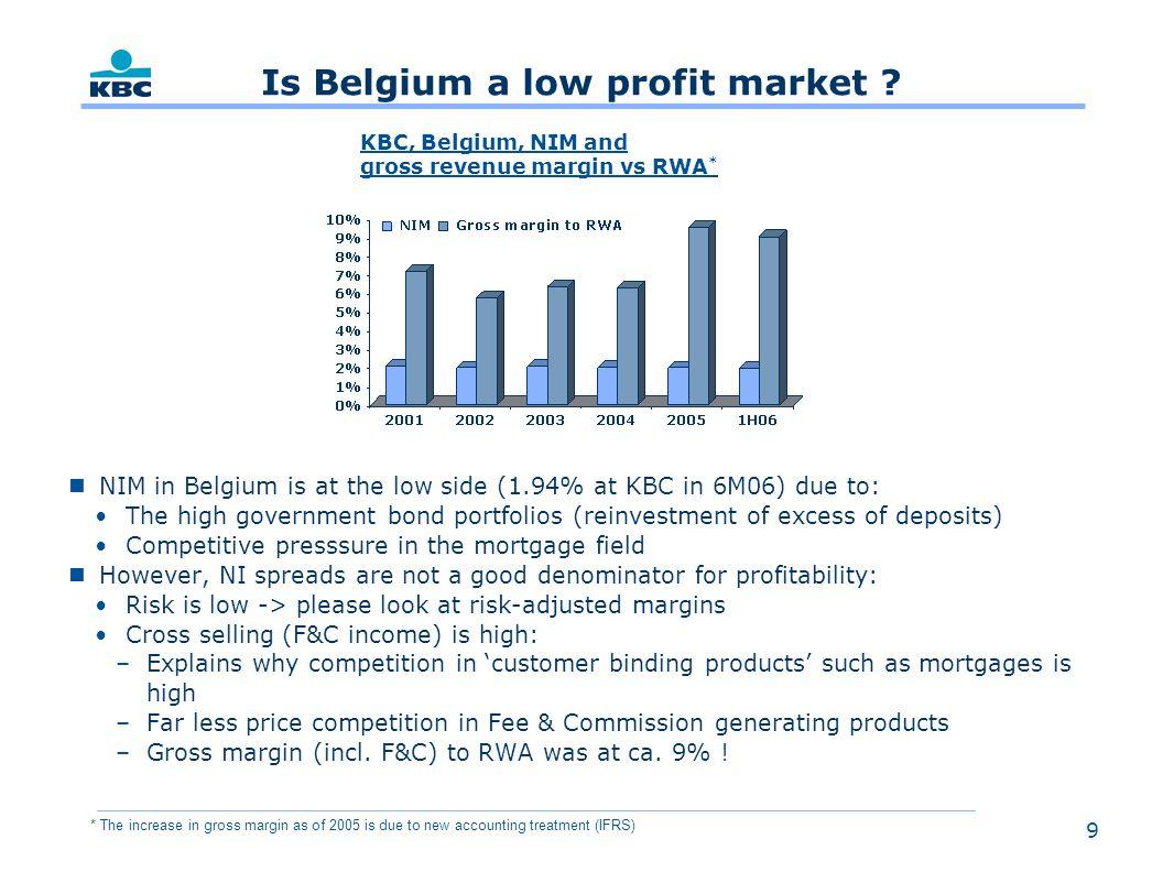 9 Is Belgium a low profit market .