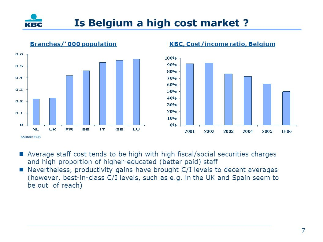 7 Is Belgium a high cost market .