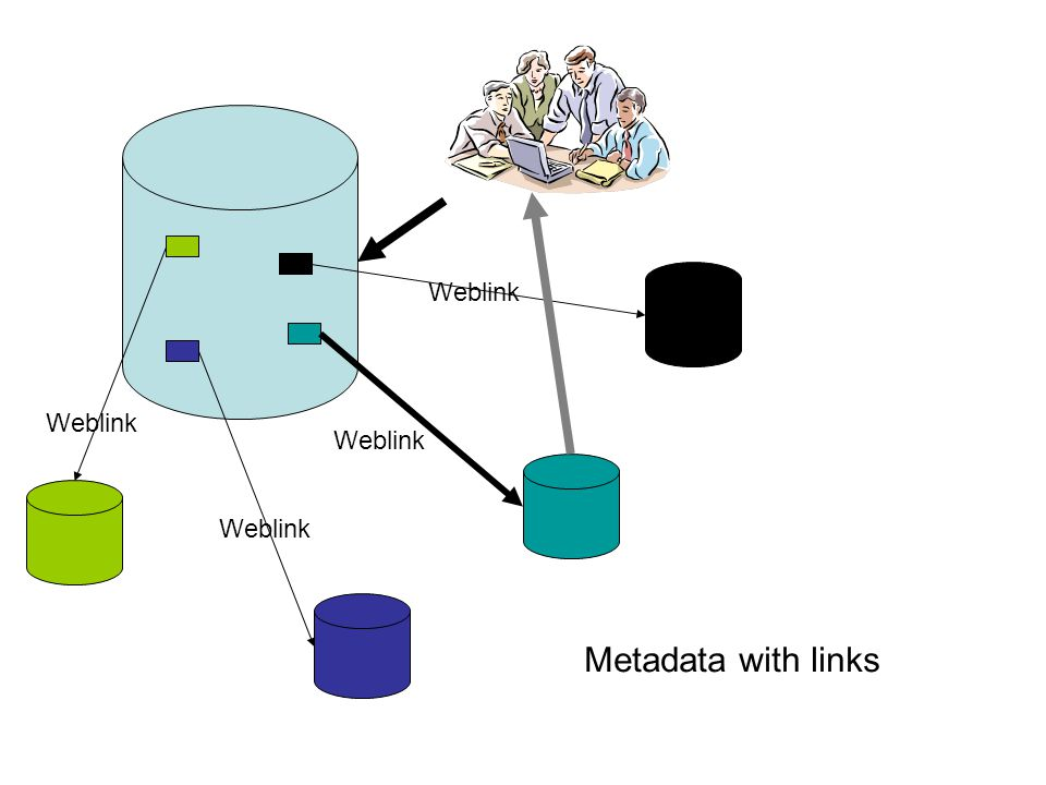 Metadata with links Weblink