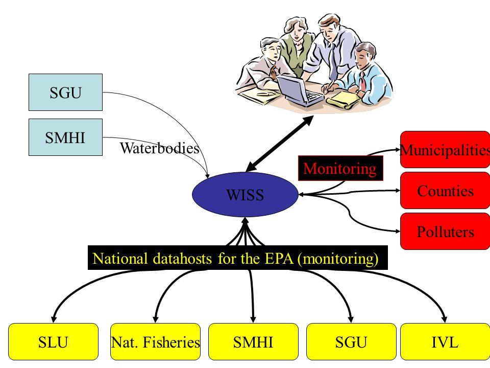 WISS SGU SMHI Waterbodies IVLSGUNat.