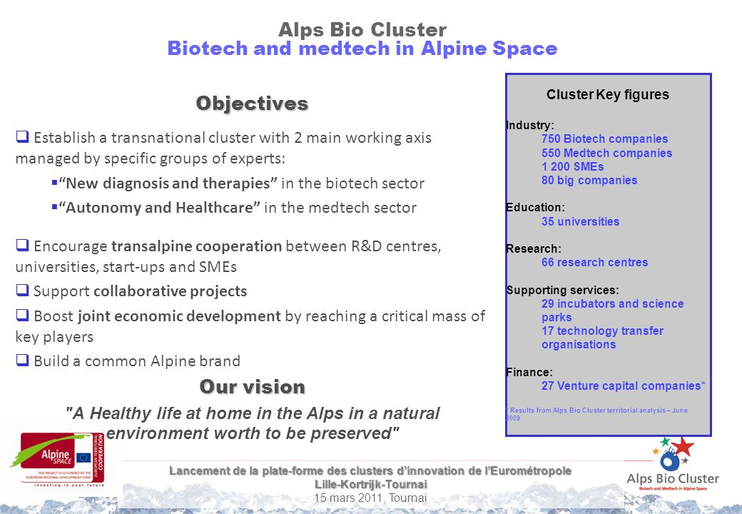 Lancement de la plate-forme des clusters d'innovation de l'Eurométropole Lille-Kortrijk-Tournai 15 mars 2011, Tournai Alps Bio Cluster - EVENTS Past events ESB - Sept.8, 2009, Industrial Day C@ ESB in Lausanne, Switzerland (12 speakers, 53 face-to-face meetings) Medtech Partnering Day ICT & Health - Nov.24, 2009 in Innsbruck, Austria (58 attendees – 74 face-to-face meetings) Alps Bio Cluster Catalyst Event on Biotherapy and Diagnostics - Dec.1, 2009 in Lyon, France (35 attendees – 3 thematic round tables) Winter Seminar on Environmental Biotechnologies to improve Human Health and Quality of Life – Solutions for the Alpine Space - Feb 3 & 4, 2010 in Munich (Neuherberg), Germany (70 participants – 17 experts) ICT & Care: toward personalized services - July 7 & 8, 2010 in Grenoble, France ( 70 participants – 23 speakers) International Summer School on Biotechnologies – Freising (Munich) - from 26 July to 1st August 2010 in Munich (Freising), Germany ( 26 students participants) Alps Bio Cluster brokerage event for Business and research profiles @ Biotech 2010 – Oct.