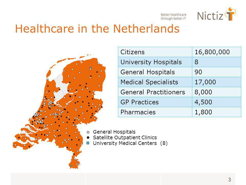 General Hospitals Satellite Outpatient Clinics University Medical Centers (8) Citizens16,800,000 University Hospitals8 General Hospitals90 Medical Specialists17,000 General Practitioners8,000 GP Practices4,500 Pharmacies1,800 3 Healthcare in the Netherlands