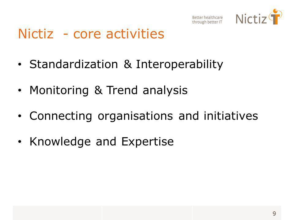 Nictiz – some initiatives TrendITion Cooperation - Dutch Hospital Data, Quality Institute MoU and platform SDOs Registration at the Source (UMCs) Semantic platform: ART-DECOR (primary sponsor) 10