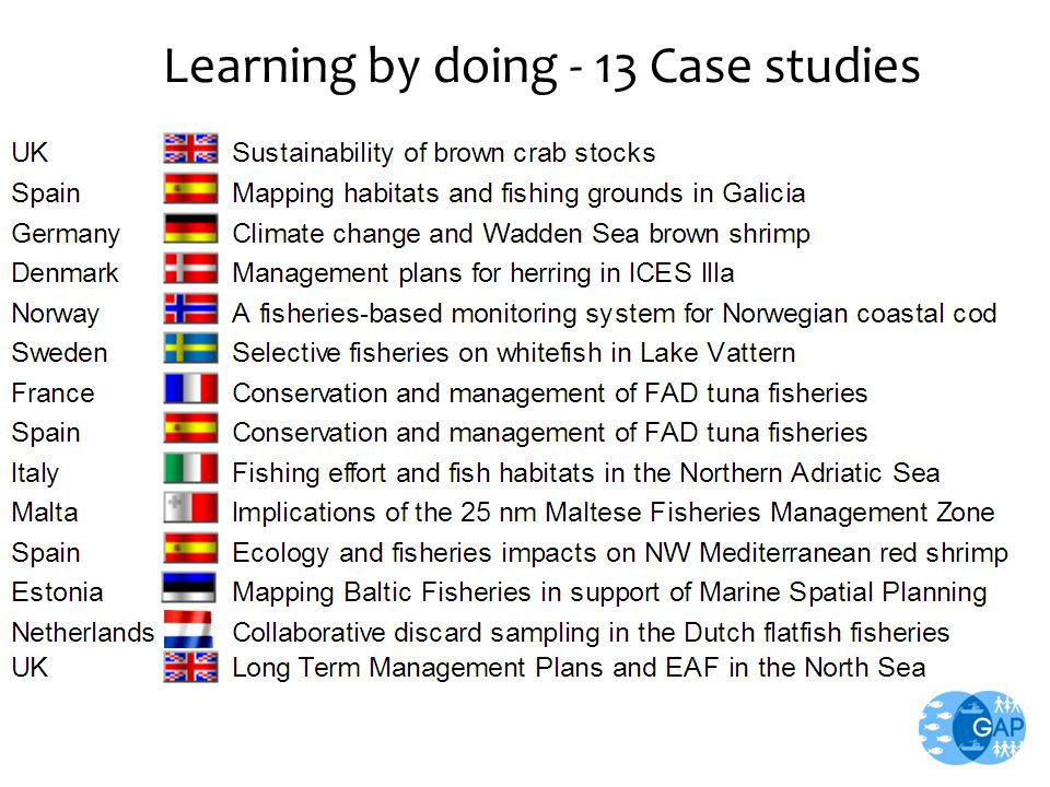 Learning by doing - 13 Case studies