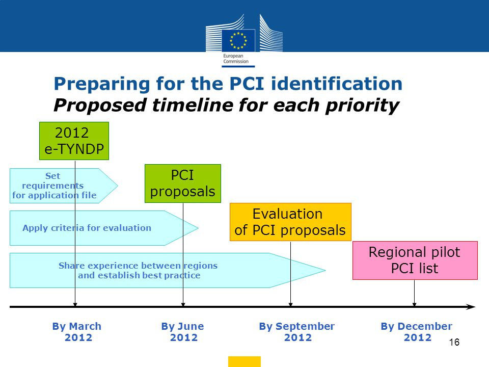 Preparing for the PCI identification Proposed timeline for each priority By March 2012 e-TYNDP PCI proposals By June 2012 By September 2012 By December 2012 Evaluation of PCI proposals Regional pilot PCI list Set requirements for application file Apply criteria for evaluation Share experience between regions and establish best practice 16