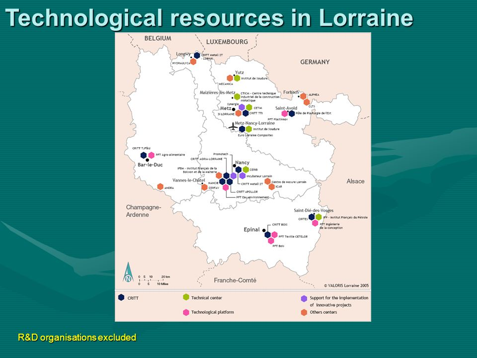 Technological resources in Lorraine R&D organisations excluded