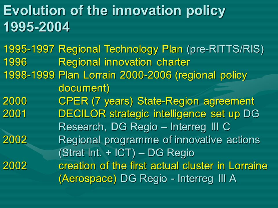 Evolution of the innovation policy 1995-2004 1995-1997 Regional Technology Plan (pre-RITTS/RIS) 1996 Regional innovation charter 1998-1999 Plan Lorrain 2000-2006 (regional policy document) 2000 CPER (7 years) State-Region agreement 2001 DECILOR strategic intelligence set up DG Research, DG Regio – Interreg III C 2002 Regional programme of innovative actions (Strat lnt.