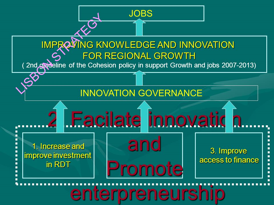 JOBS IMPROVING KNOWLEDGE AND INNOVATION FOR REGIONAL GROWTH ( 2nd guideline of the Cohesion policy in support Growth and jobs ) INNOVATION GOVERNANCE 1.
