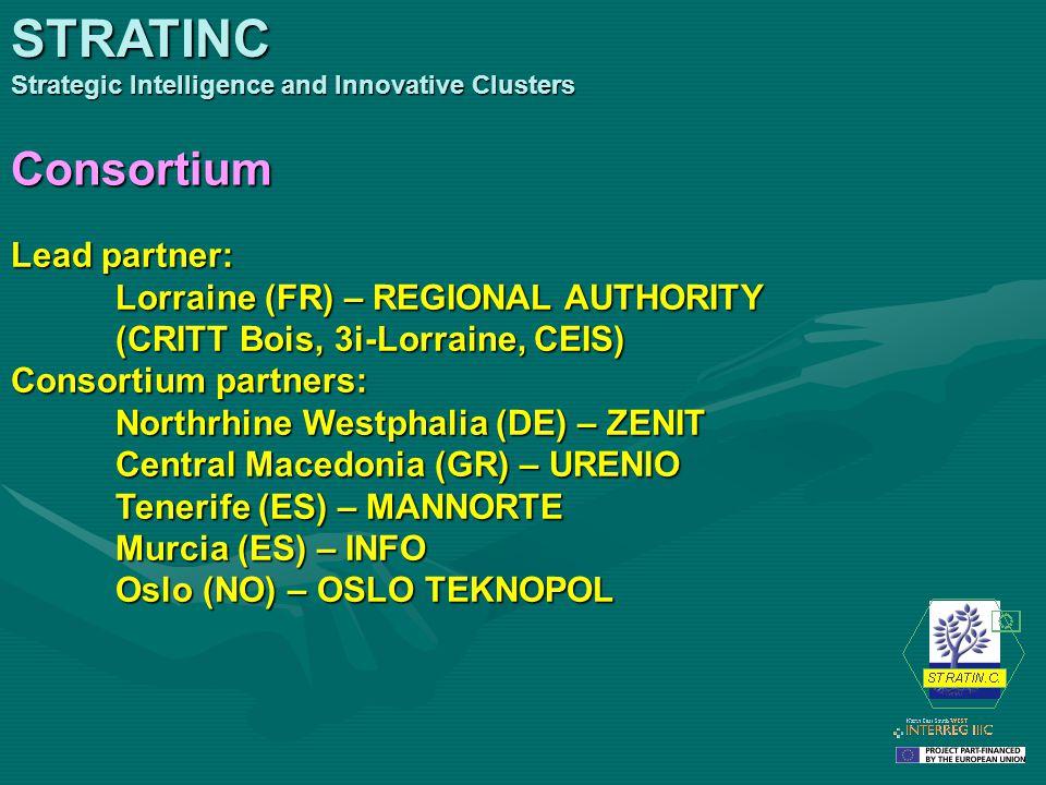 Lead partner: Lorraine (FR) – REGIONAL AUTHORITY (CRITT Bois, 3i-Lorraine, CEIS) Consortium partners: Northrhine Westphalia (DE) – ZENIT Central Macedonia (GR) – URENIO Tenerife (ES) – MANNORTE Murcia (ES) – INFO Oslo (NO) – OSLO TEKNOPOL ConsortiumSTRATINC Strategic Intelligence and Innovative Clusters
