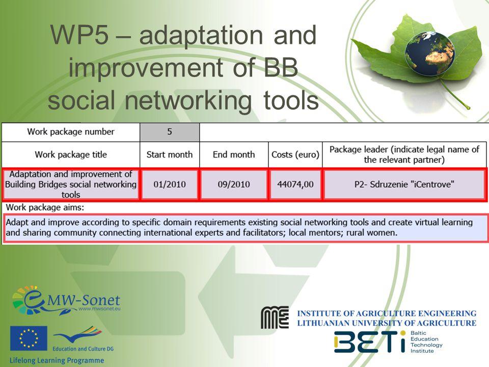 WP5 – adaptation and improvement of BB social networking tools