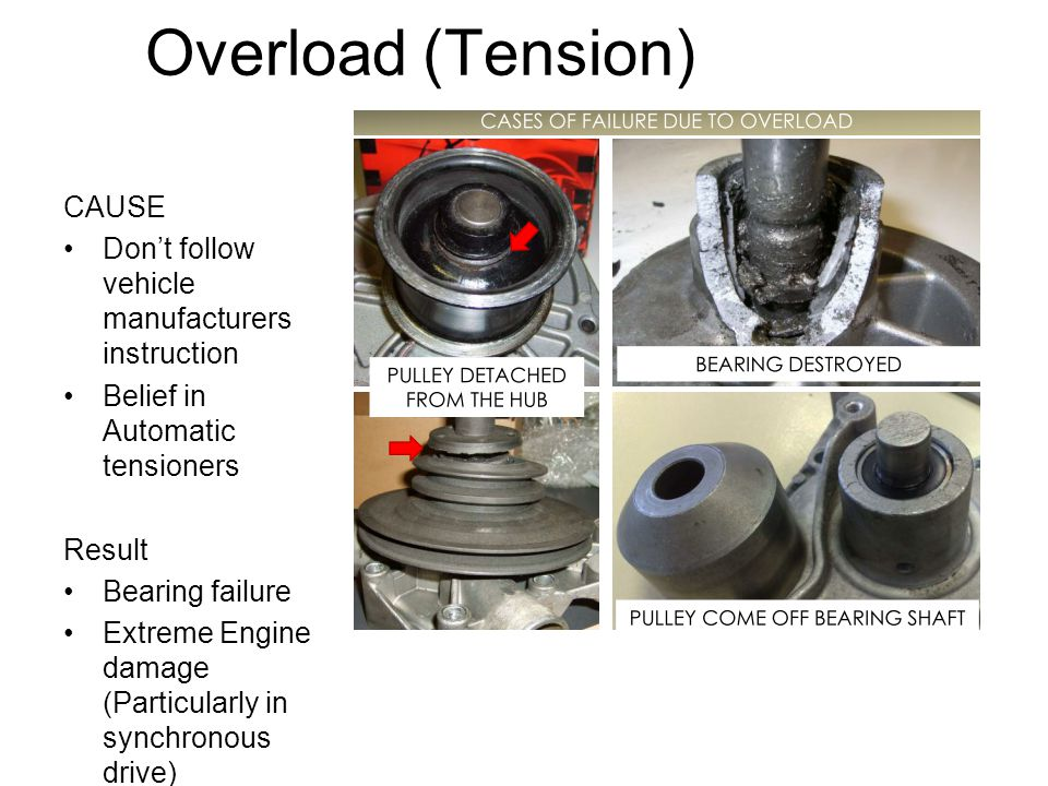Overload (Tension) CAUSE Don't follow vehicle manufacturers instruction Belief in Automatic tensioners Result Bearing failure Extreme Engine damage (P