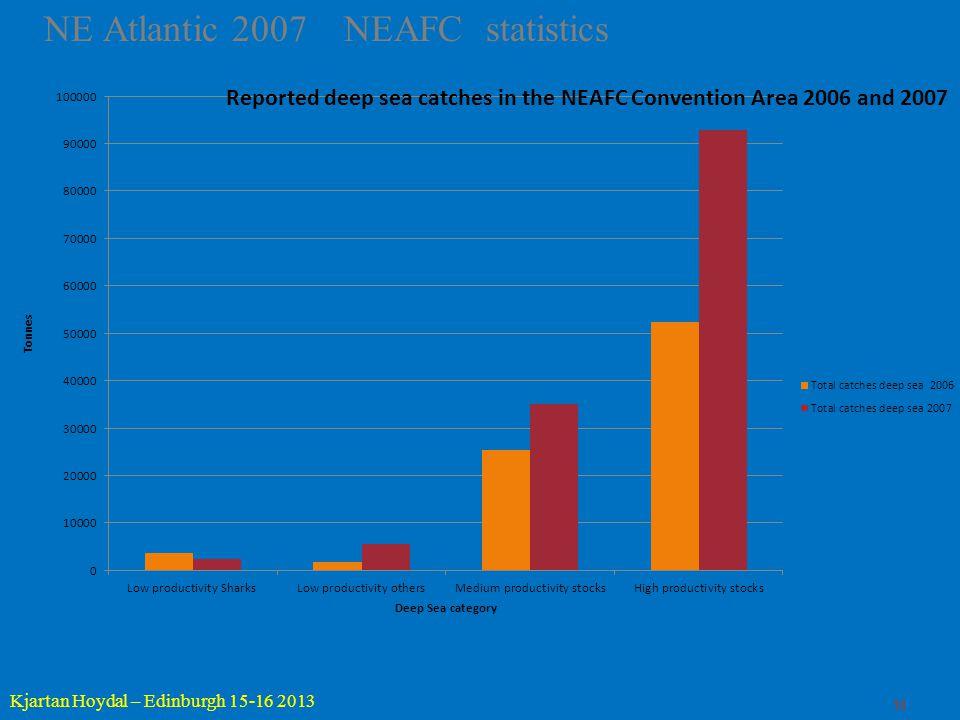 10 Kjartan Hoydal – Edinburgh 15-16 2013 NE Atlantic 2007 NEAFC statistics