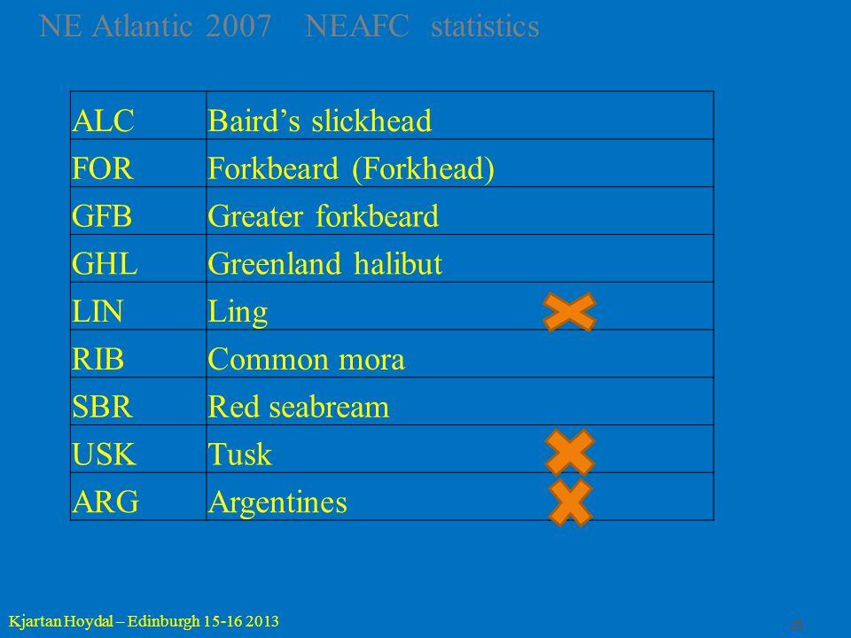 25 Kjartan Hoydal – Edinburgh 15-16 2013 NE Atlantic 2007 NEAFC statistics ALCBaird's slickhead FORForkbeard (Forkhead) GFBGreater forkbeard GHLGreenland halibut LINLing RIBCommon mora SBRRed seabream USKTusk ARGArgentines