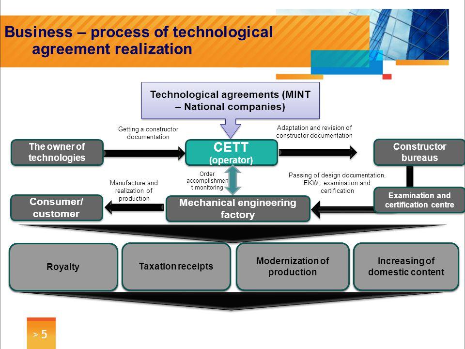 > 5> 5 Business – process of technological agreement realization Technological agreements (MINT – National companies) CETT (operator) CETT (operator)