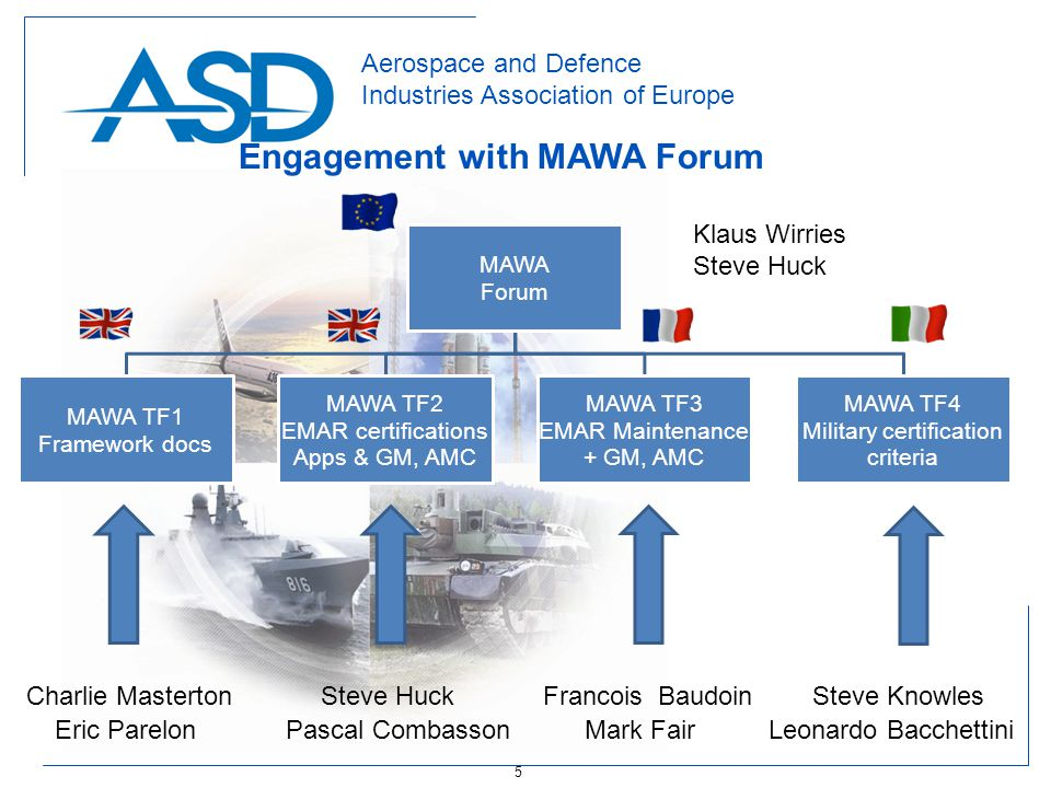 Aerospace and Defence Industries Association of Europe MAWA Forum MAWA TF1 Framework docs MAWA TF2 EMAR certifications Apps & GM, AMC MAWA TF3 EMAR Ma