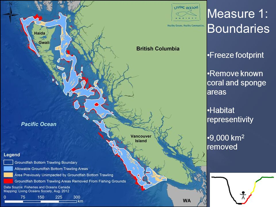 Measure 1: Boundaries Freeze footprint Remove known coral and sponge areas Habitat representivity 9,000 km 2 removed