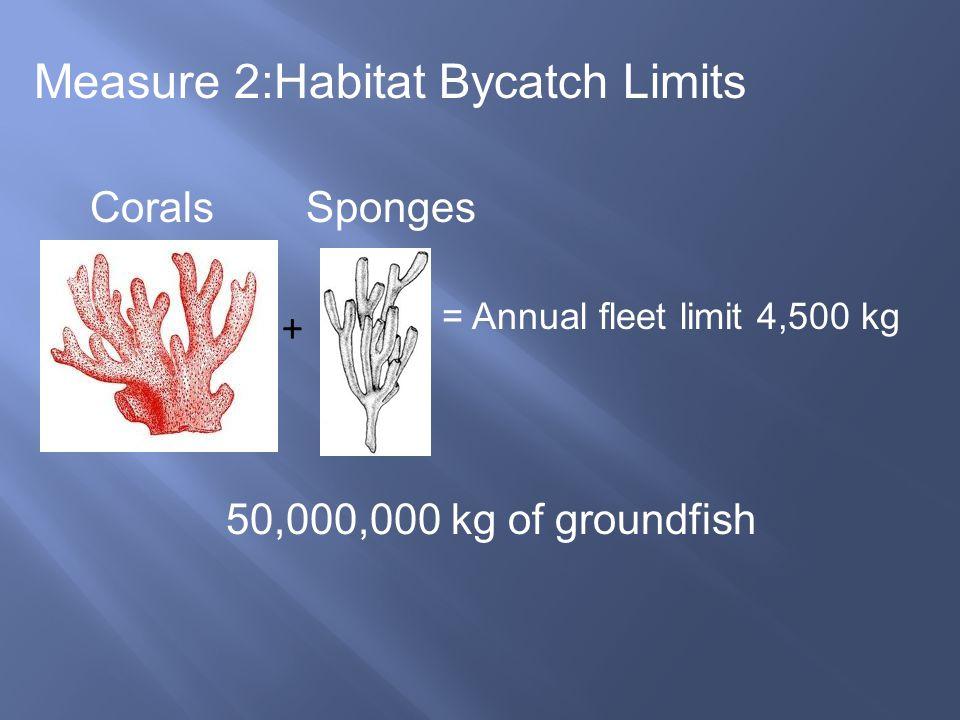 CoralsSponges + = Annual fleet limit 4,500 kg Measure 2:Habitat Bycatch Limits 50,000,000 kg of groundfish