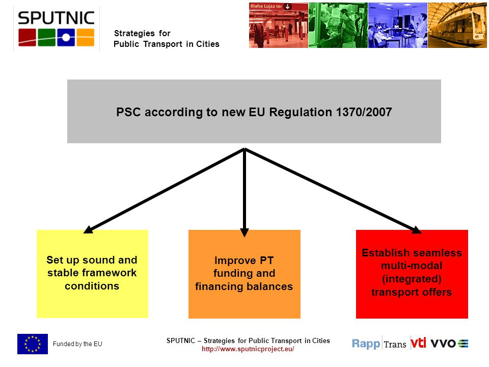 SPUTNIC – Strategies for Public Transport in Cities   Strategies for Public Transport in Cities Funded by the EU PSC according to new EU Regulation 1370/2007 Establish seamless multi-modal (integrated) transport offers Improve PT funding and financing balances Set up sound and stable framework conditions