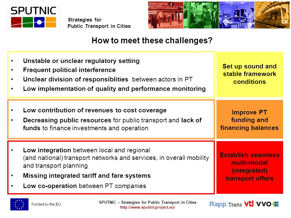 SPUTNIC – Strategies for Public Transport in Cities http://www.sputnicproject.eu/ Strategies for Public Transport in Cities Funded by the EU How to meet these challenges.