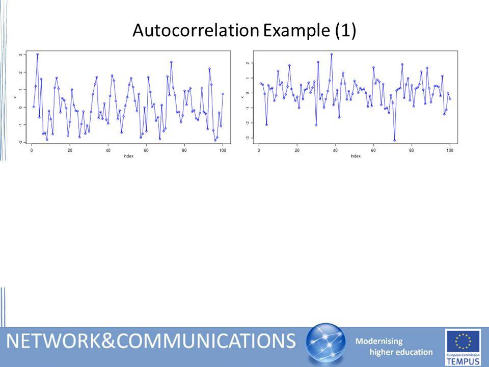 Autocorrelation Example (1)