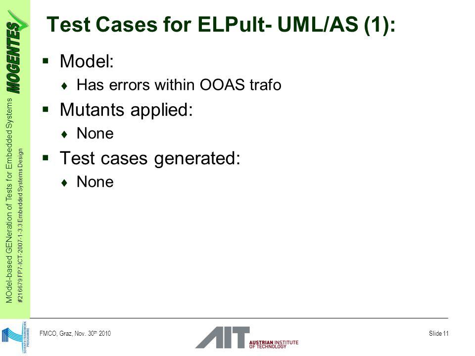 MOdel-based GENeration of Tests for Embedded Systems #216679 FP7-ICT-2007-1-3.3 Embedded Systems Design Slide 11 FMCO, Graz, Nov. 30 th 2010 Test Case