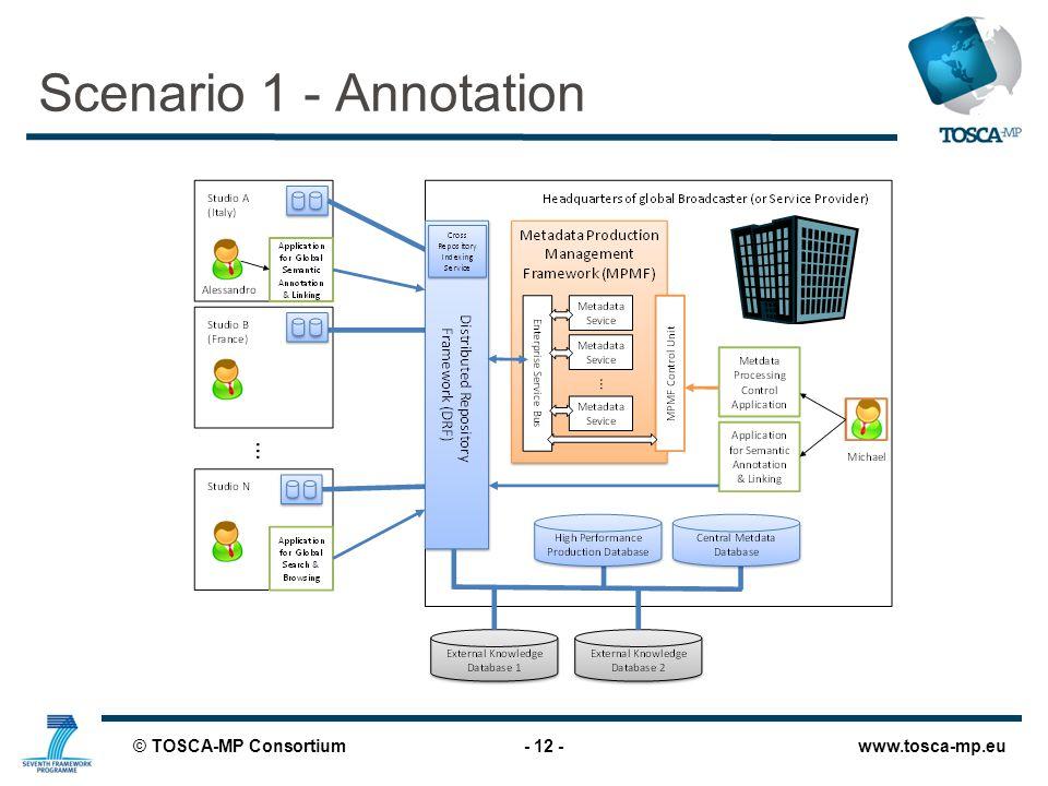 © TOSCA-MP Consortium- 12 -www.tosca-mp.eu Scenario 1 - Annotation