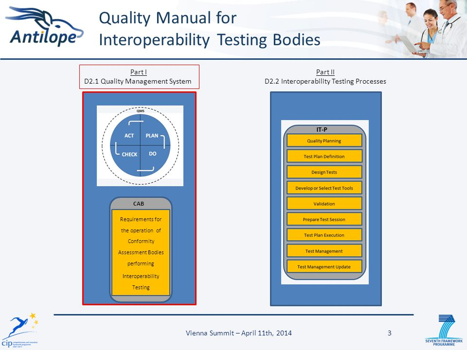 3 Quality Manual for Interoperability Testing Bodies Requirements for the operation of Conformity Assessment Bodies performing Interoperability Testing CAB Part I D2.1 Quality Management System Part II D2.2 Interoperability Testing Processes Vienna Summit – April 11th, 2014