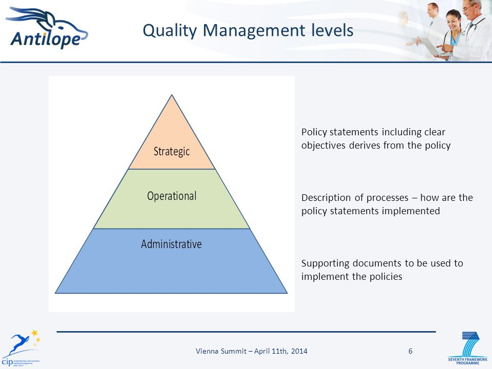 6 Quality Management levels Policy statements including clear objectives derives from the policy Description of processes – how are the policy statements implemented Supporting documents to be used to implement the policies Vienna Summit – April 11th, 2014