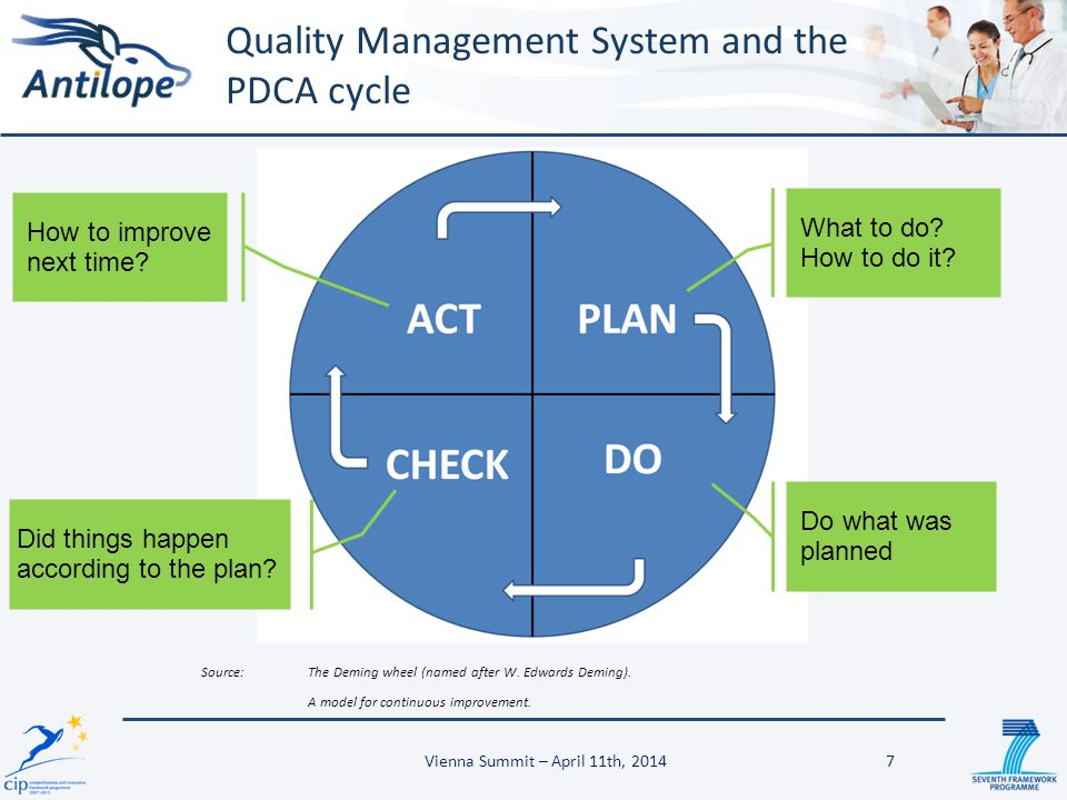7 Quality Management System and the PDCA cycle Source: The Deming wheel (named after W.