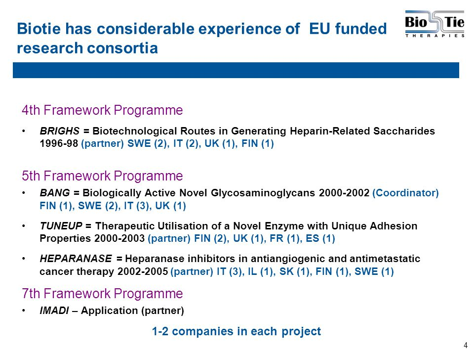 4 Biotie has considerable experience of EU funded research consortia 4th Framework Programme BRIGHS = Biotechnological Routes in Generating Heparin-Re