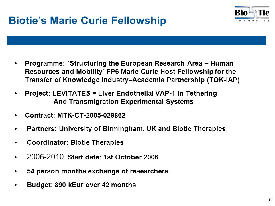 6 Biotie's Marie Curie Fellowship Programme: `Structuring the European Research Area – Human Resources and Mobility´ FP6 Marie Curie Host Fellowship for the Transfer of Knowledge Industry–Academia Partnership (TOK-IAP) Project: LEVITATES = Liver Endothelial VAP-1 In Tethering And Transmigration Experimental Systems Contract: MTK-CT-2005-029862 Partners: University of Birmingham, UK and Biotie Therapies Coordinator: Biotie Therapies 2006-2010.