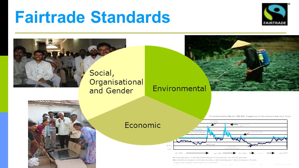 Fairtrade Standards Social, Organisational and Gender Environmental Economic
