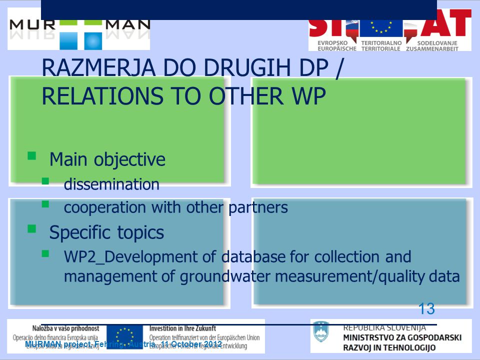 RAZMERJA DO DRUGIH DP / RELATIONS TO OTHER WP  Main objective  dissemination  cooperation with other partners  Specific topics  WP2_Development of database for collection and management of groundwater measurement/quality data MURMAN project, Fehring, Austria, 11 October