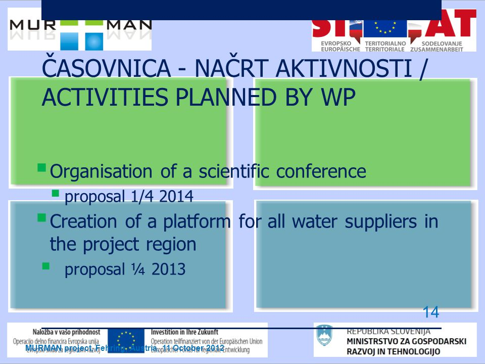 ČASOVNICA - NAČRT AKTIVNOSTI / ACTIVITIES PLANNED BY WP  Organisation of a scientific conference  proposal 1/  Creation of a platform for all water suppliers in the project region  proposal ¼ 2013 MURMAN project, Fehring, Austria, 11 October